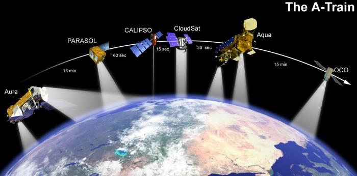 Starwars en orbite terrestre, l'invisible danger