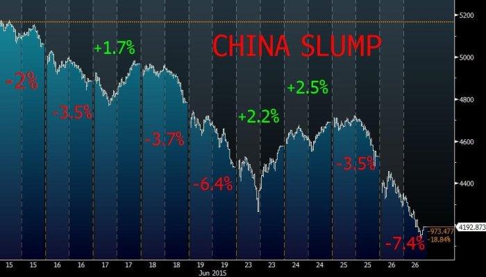 Economie mondiale: ça vachier!